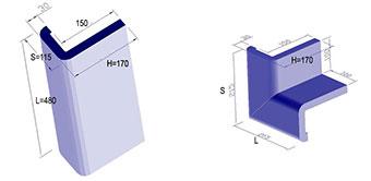 Размеры термооткосов
